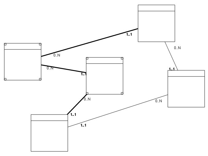 Alt Figure 09-10.03: Selected lines of selected boxes