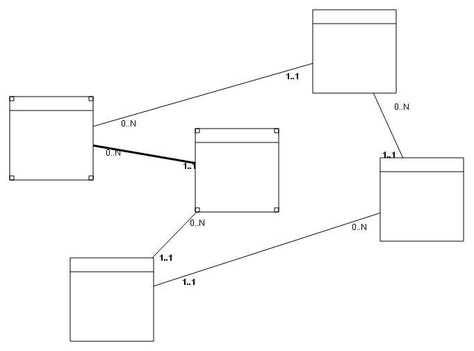Alt Figure 09-10.04: Selected lines between selected boxes
